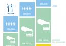Obiettivi UE energia eolica al 2030